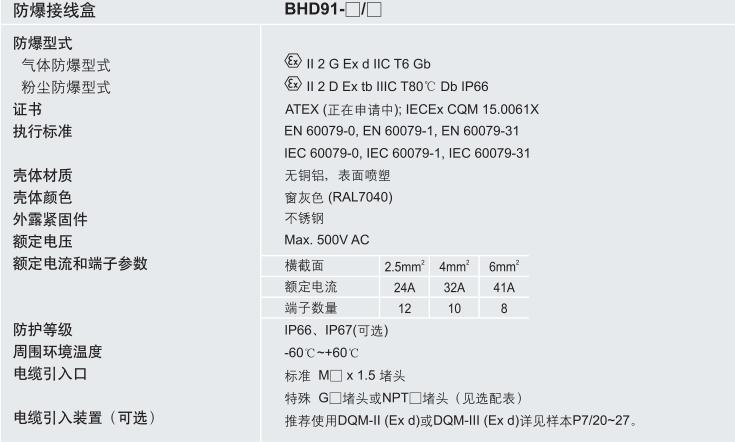 华荣防爆接线盒iecex防爆接线盒三通防爆接线盒